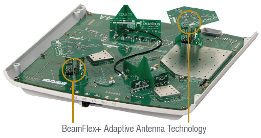 BeamFlex+ Adaptive Antenna Technology