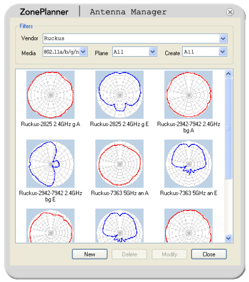 Antenna Manager allows selection of optimal antenna patterns